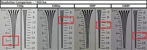اندازه گیری وضوح تصویر در تصاویر مختلف